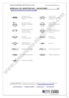 Símbolos de resistencias / resistores 2/2