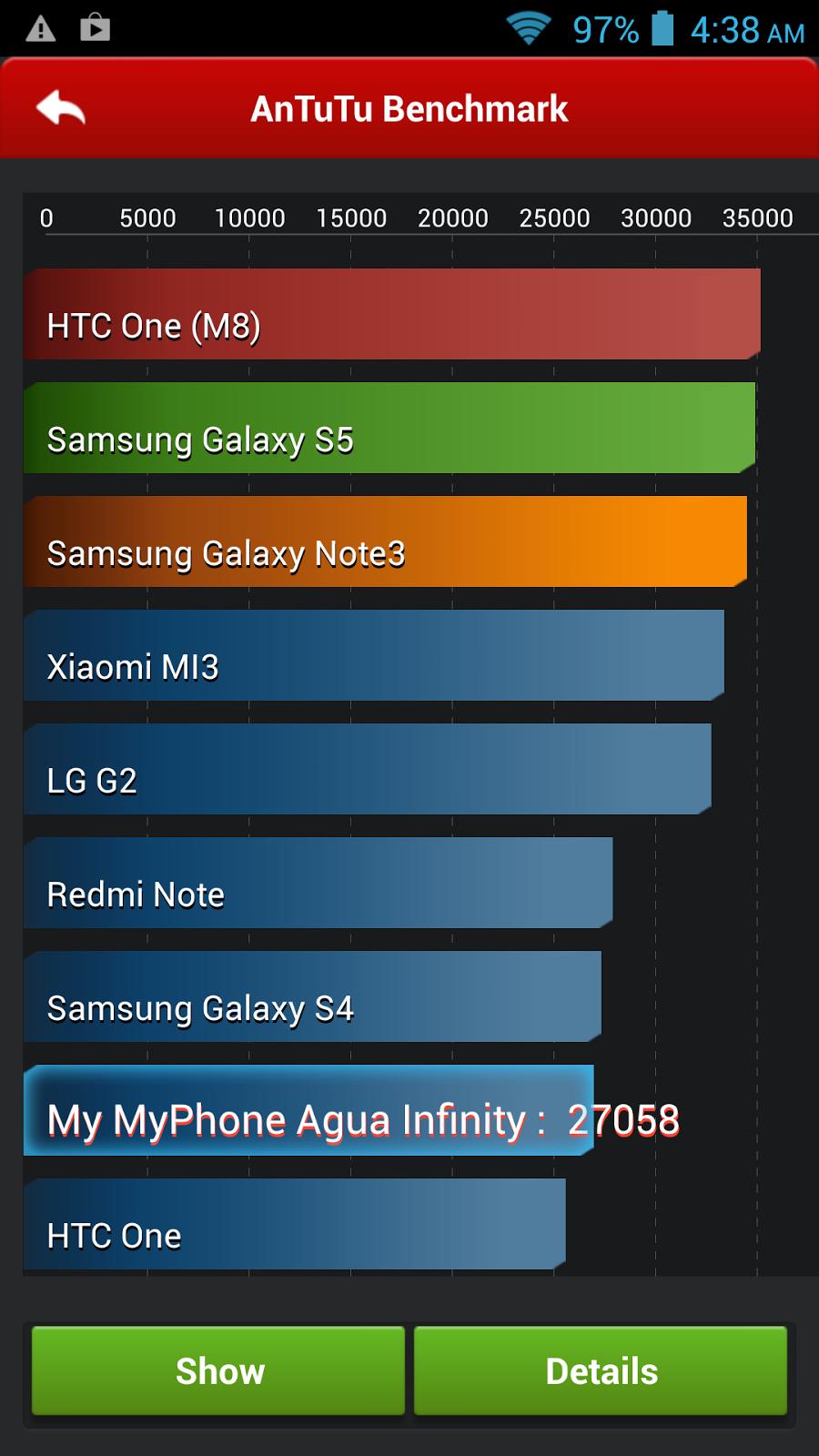 MyPhone Agua Infinity Review, MyPhone Infinity Octa Core
