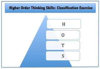 Higher Order Thinking Activities Classification Exercise