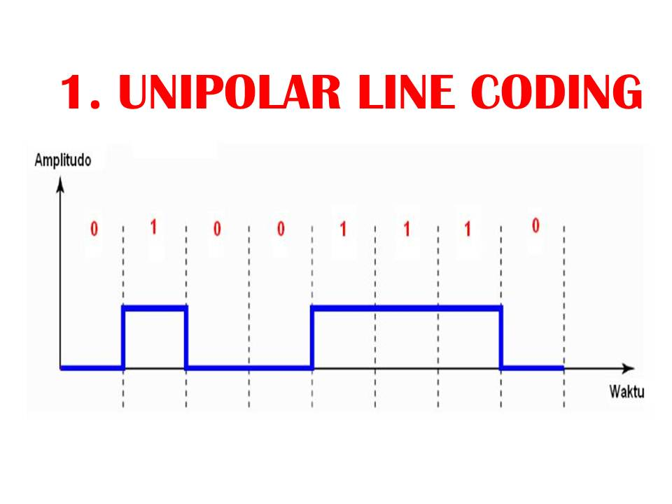 line coding techniques in dcs In addition to pulse shaping, there are a number of useful line codes that we can use to help reduce our errors or to have other positive effects on our signal line coding consists of representing the digital signal to be transported, by an amplitude- and time-discrete signal.