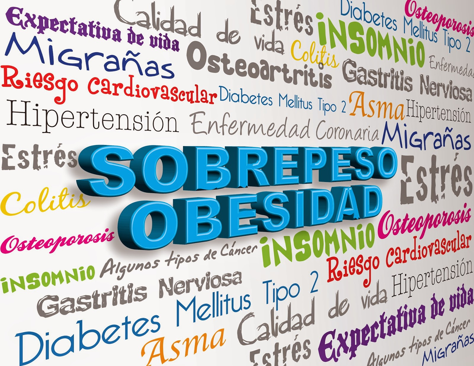 Download Related Keywords Suggestions Sobrepeso Y Obesidad