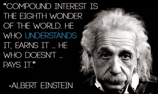 Albert Einstein on Stock Compound Interest