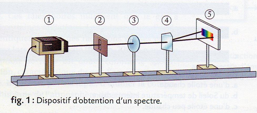arr/êt automatique indicateur de chaleur r/ésiduelle et c/âble Karinear Cuisson en C/éramique de Cuisson /électrique 2 zones de 30 cm avec bouton /électronique