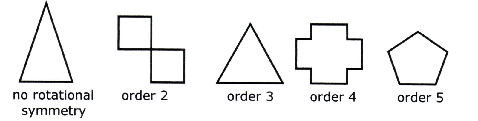 Symmetry – Rotational Symmetry Worksheet