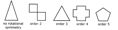Q5 Draw a quadrilateral with i no line of symmetry ii only