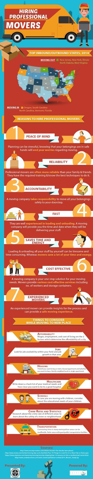 Hiring-Professional-Movers-Infographic.j