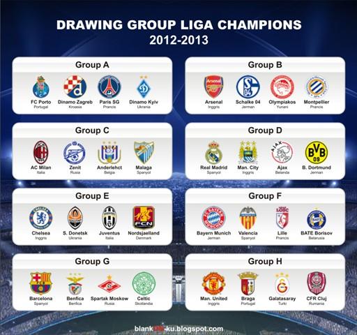 Pembagian Group dan Jadwal Liga Champions 2012 - 2013