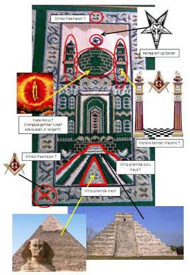 Hati-hati dengan Karpet Sajadah di Masjid Anda