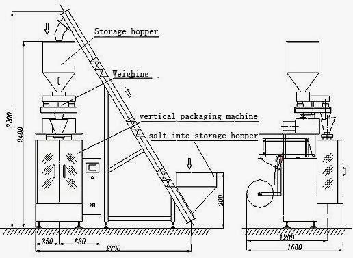 automatic vertical FFS powder packing machine 自動縦の粉の包装機械