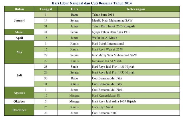 Ini Dia Daftar Cuti Bersama dan Libur Nasional di Tahun 2014