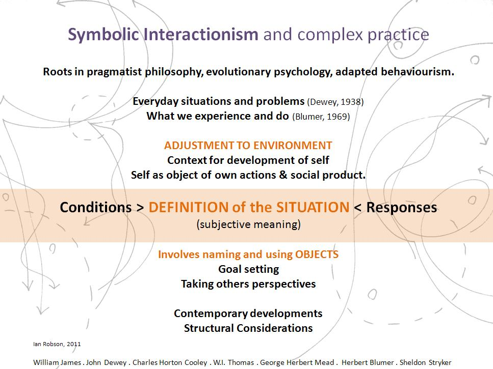 Game Changing From Theory To Practice Symbolic Interactionism And