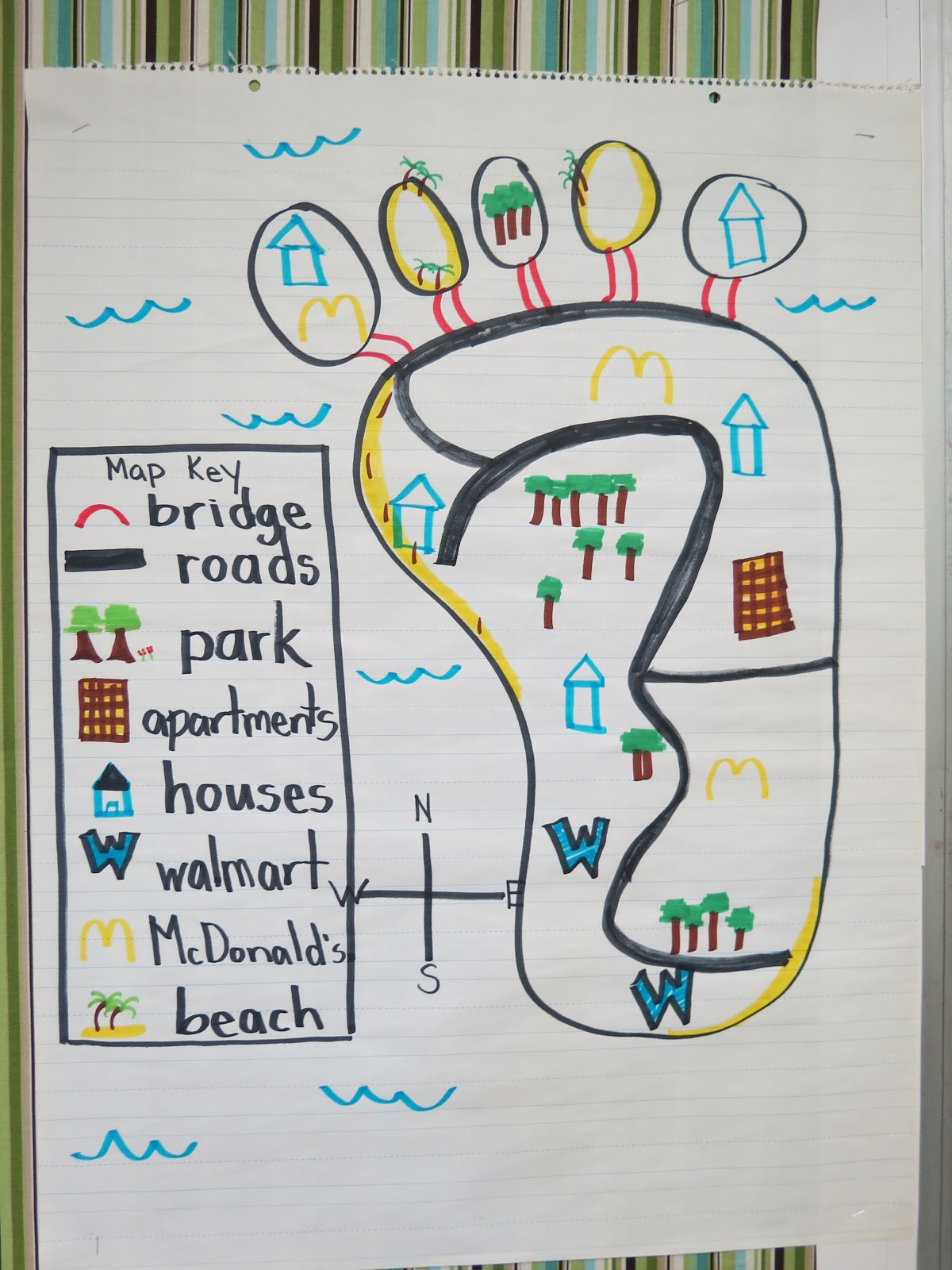 5 for 5 and anchor charts for the teacher all of the random anchor charts in my room ccuart Choice Image