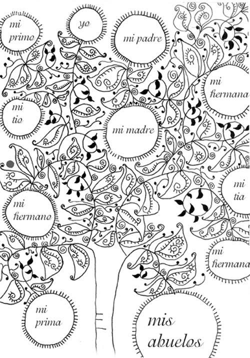 árbol genealógico creativos - Imagui