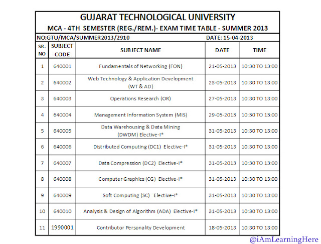 Mca sem 4 summer examination 2013 iamlearninghere for Gtu time table 4 th sem