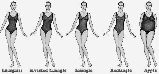 Cómo Vestir de acuerdo a tu tipo de Cuerpo
