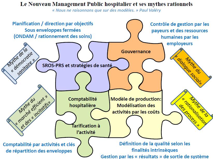 le controle de gestion des ressources