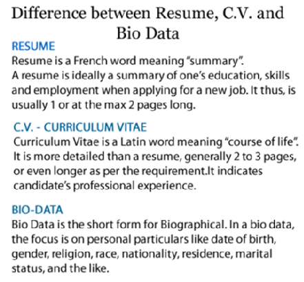 Differences among Resume, CV and Bio Data