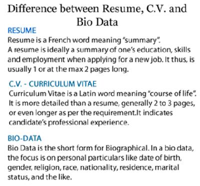 differences among resume cv and bio data