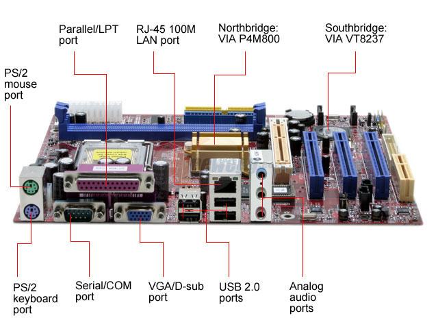 componente principal sistema correo electronico: