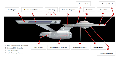 Build the Enterprise explanation diagram
