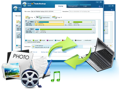 EaseUS Todo Backup Free: Best backup software