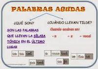 http://www.ceiploreto.es/sugerencias/tic2.sepdf.gob.mx/scorm/oas/esp/sexto/23/intro.swf