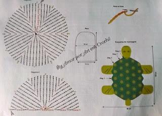 Tapete infantil de croche em formato de tartaruga com gráfico e passo a passo