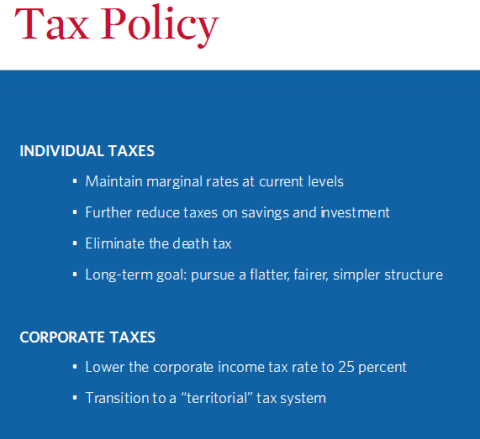 Romney Tax Policy