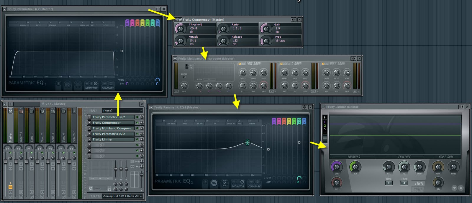 Turntables of life: How To Master A Song In FL Studio