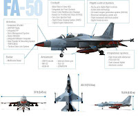 FA 50 Fighter Jets