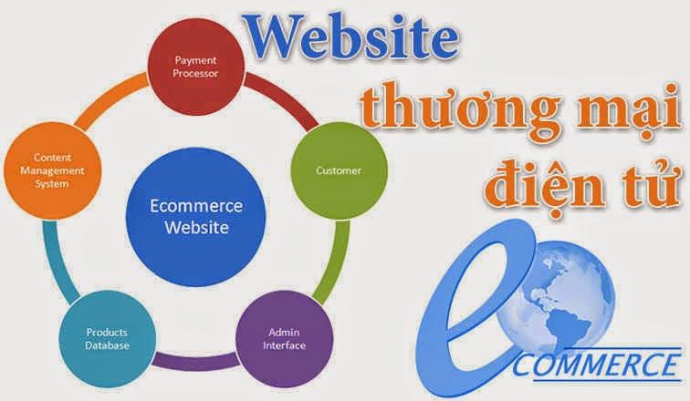 website-thuong-mai-dien-tu.jpg