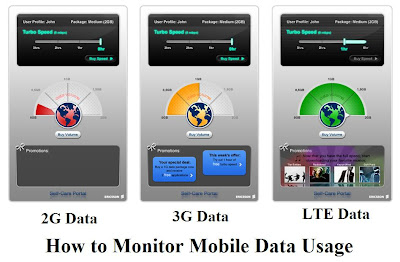 Track Mobile Data Usage