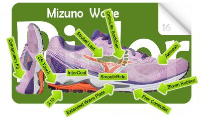 MizunoWaveRider16.N.G