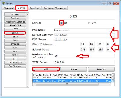 config dhcp pada server 0