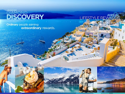 passive income, residual income, beauty products, health products, anti aging, make money, Jeunesse Global