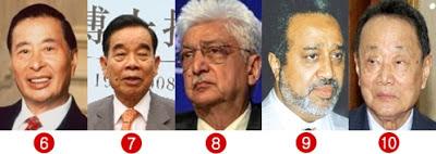 Pengusaha kaya dari Asia