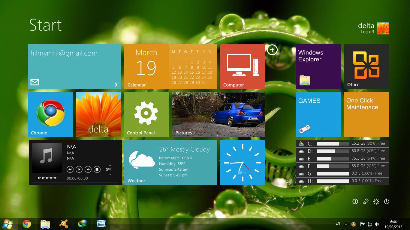 ... seperti windows 8. Untuk yang belum tahu tampilan dekstop windows 8