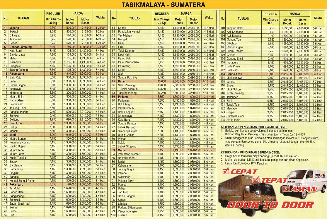 PT Indah Cargo | Perusahaan Jasa Pengiriman Tasikmalaya