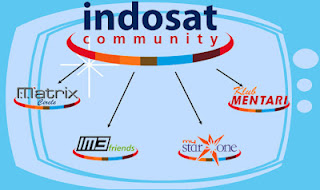 Gratis Internet Indosat April 2012