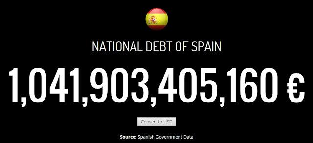 Deuda España