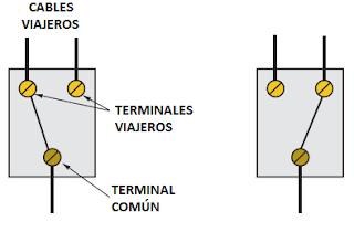 Posiciones del interruptor de tres vías