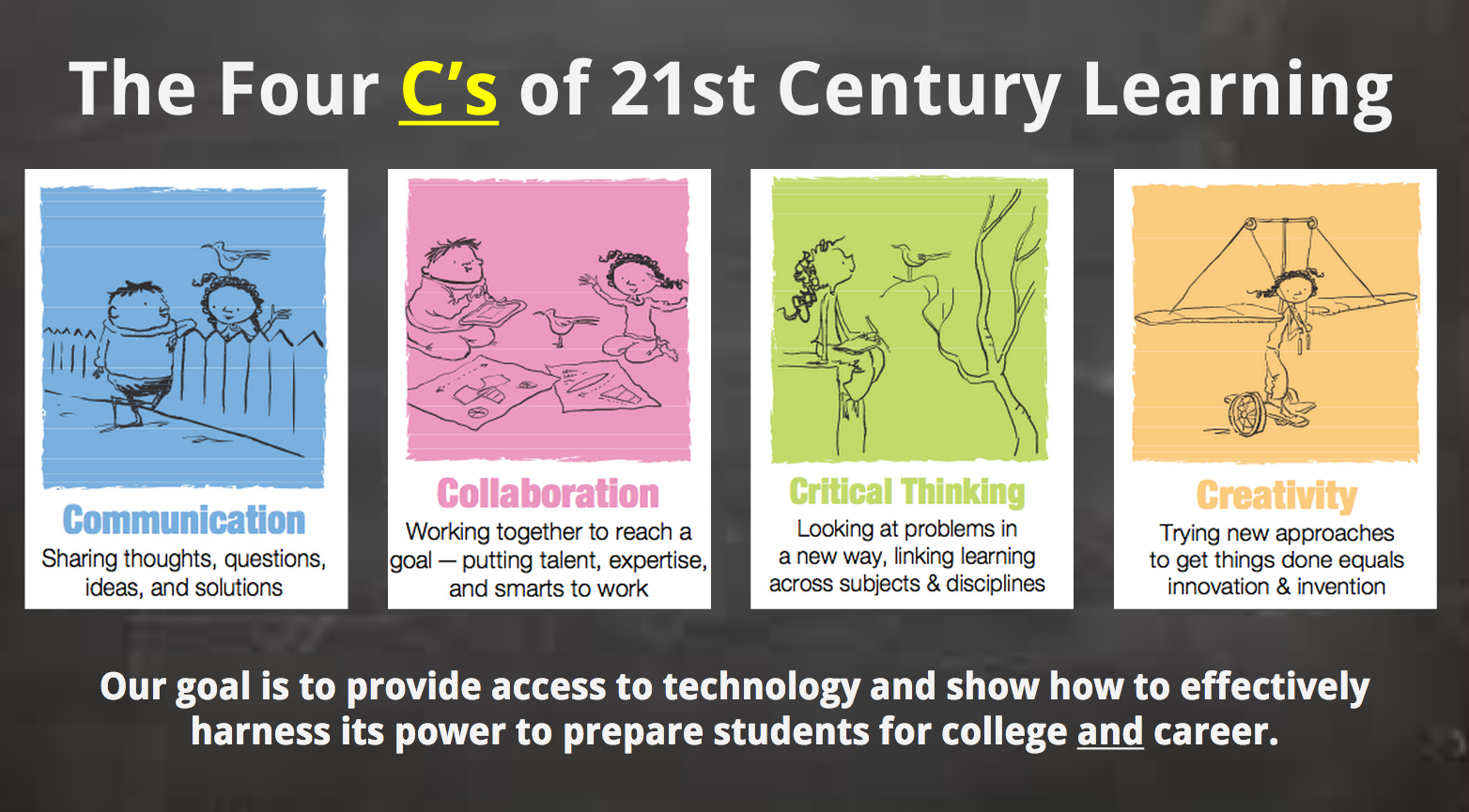 SUSD EdTech: The Four C's & 21st Century Learning ...