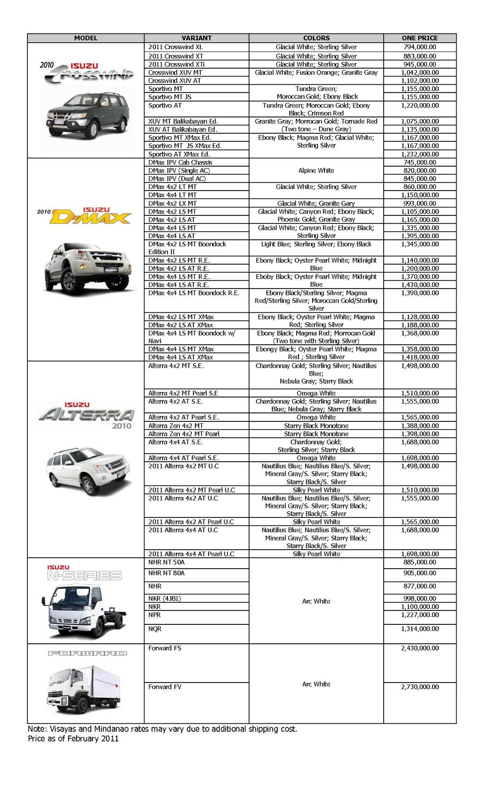 Brand New Cars For Sale Isuzu Pricelist