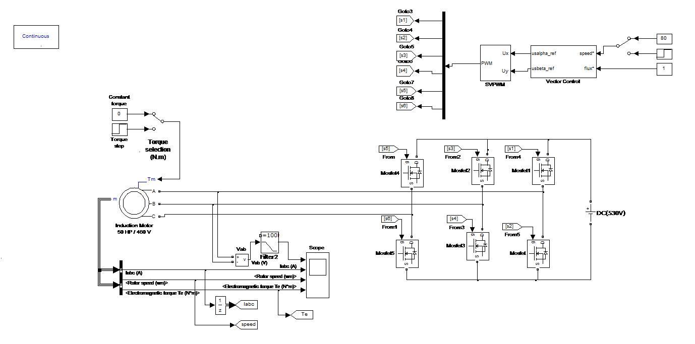 Matlab simulation of single phase induction motor / Erotik siegen