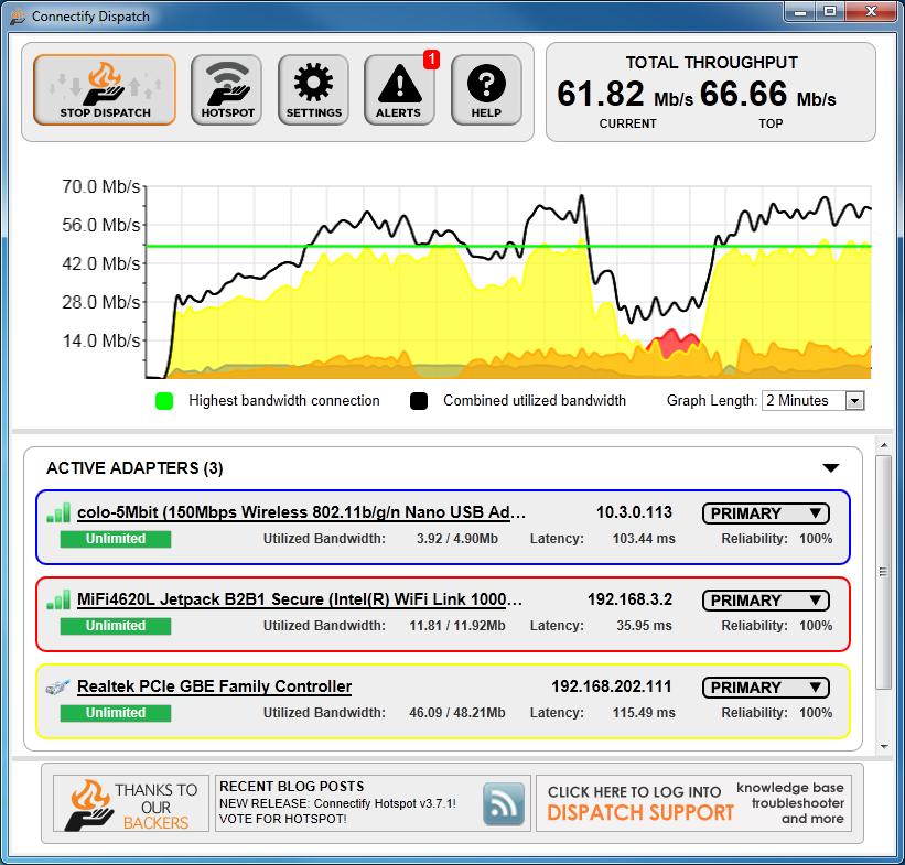 Connectify hotspot pro dispatch pro 7.2.1.29658 incl. activator amanpc momuga daku rg