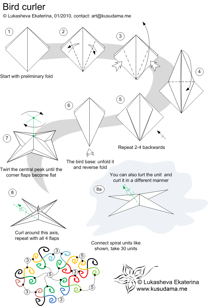 arte milenar  diagramas