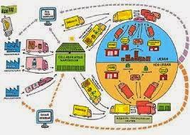 Mở rộng quy mô hệ đối tác chuỗi cung ứng