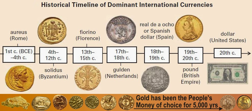 Gold trade settlement system