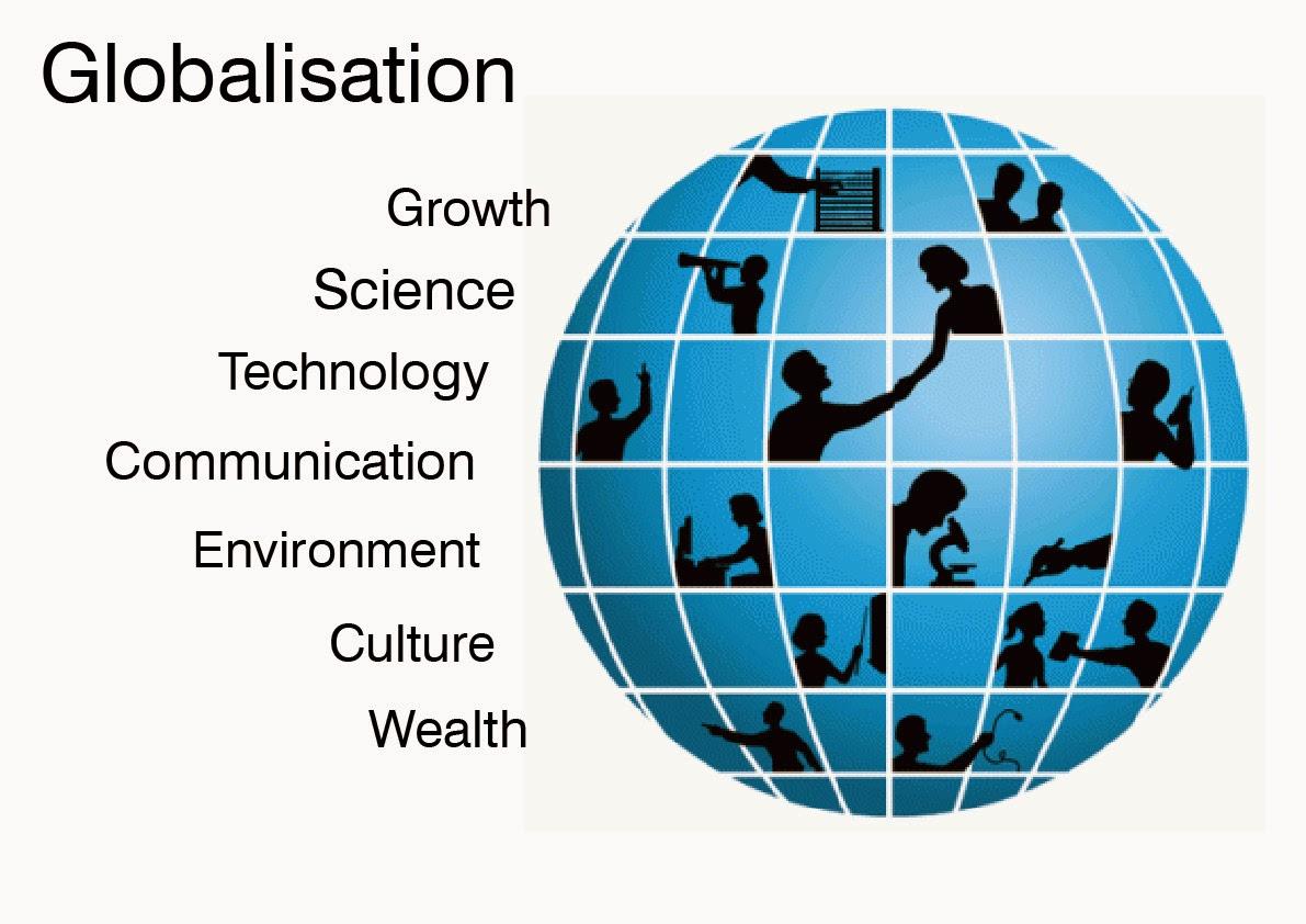 positive side of globalization