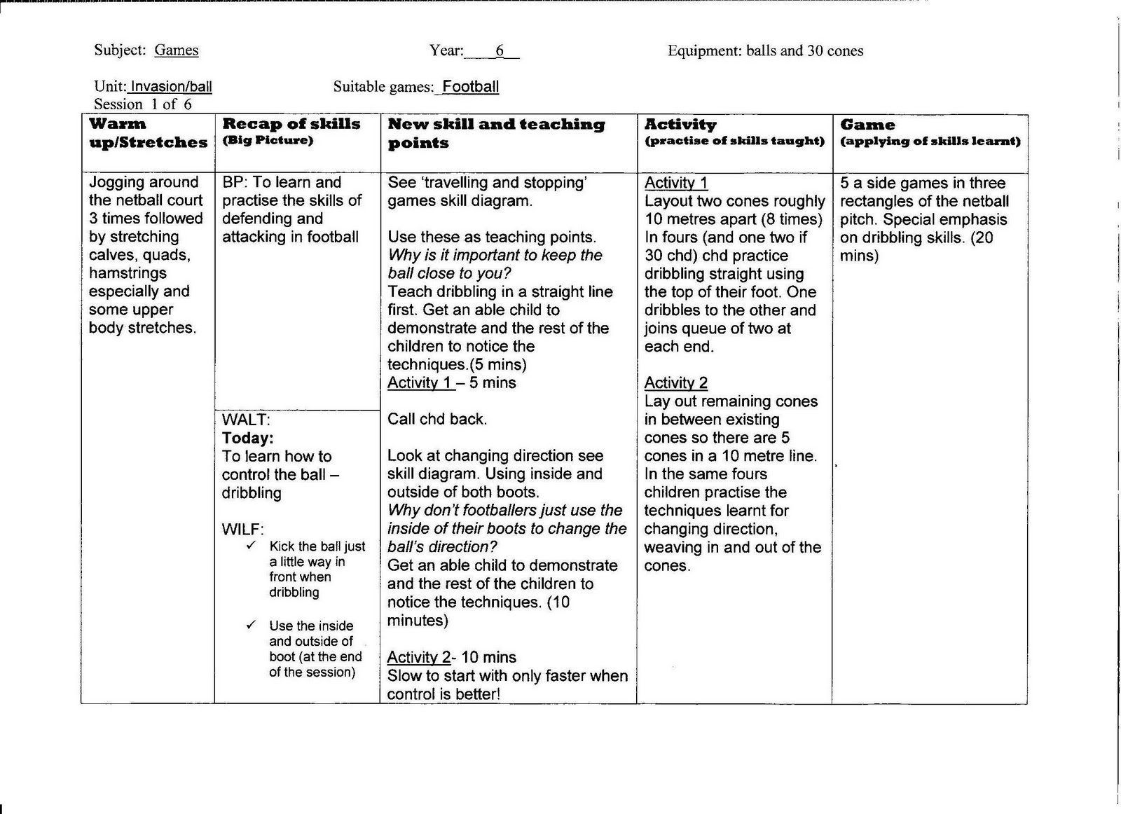 Corinda Hall Lesson Plan Template And Aide Memoire For A Good Lesson - Lesson plan observation template
